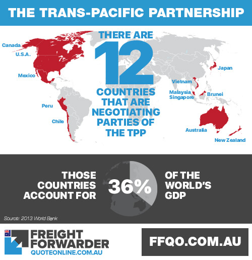 Trans Pacific Partnership - benefits to Australian freight forwarders?