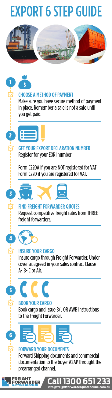 Check out the 6 step export guide