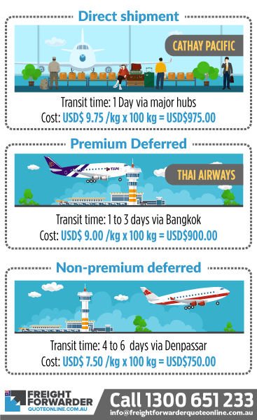 Options for air freight transit for the first time importer