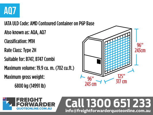 Air Freight Container Sizes Complete Guide For Australia
