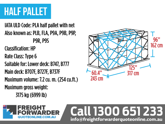 Half Pallet (PLA Half Pallet with Net) - Maximum volume 7.2 m3