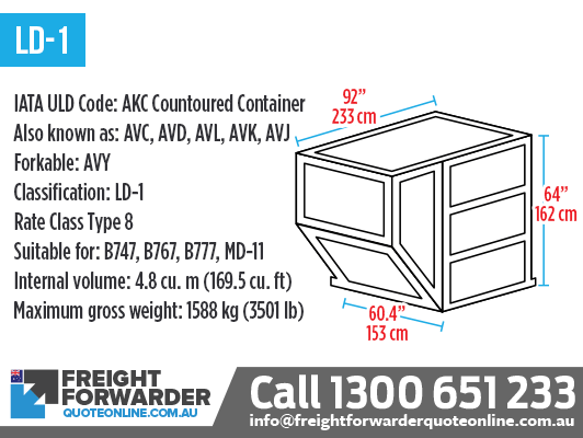 LD-1 (AKC Contoured Container) - Internal volume 4.8 m3