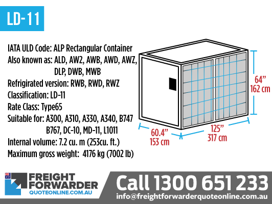 LD-11 (ALP Rectangular Container) - Internal volume 7.2 m3