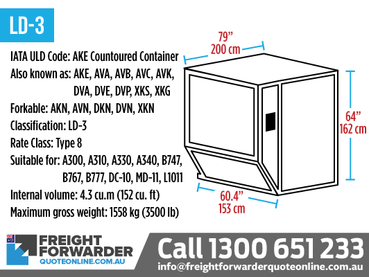 LD-3 (AKE Contoured Container) - Internal volume 4.3 m3