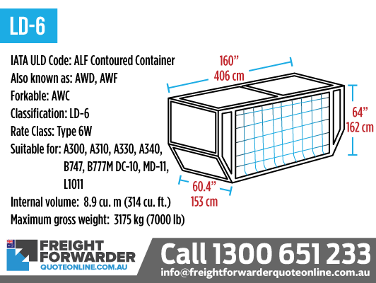 LD-6 (ALF Contoured Container) - Internal volume 8.9 m3