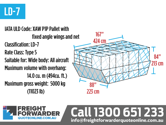 LD-7 (XAW P1P Pallet with Fixed Angle Wings and Net) - Max