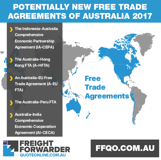 Five Potential Australia Free Trade Agreements For 2017