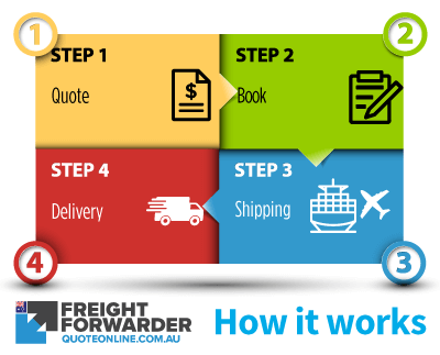 ZLegacy | International Freight Forwarding - My Freight Career